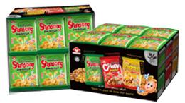 Shandong Peanuts