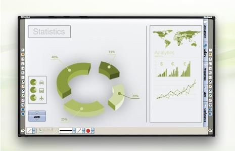 Interactive Whiteboard solutions