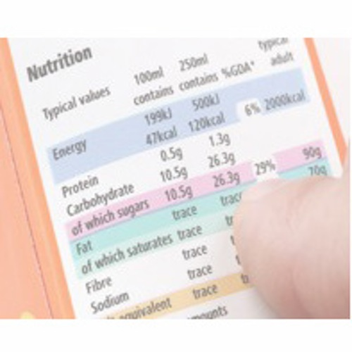 Nutritional Labeling For Finished Good Products