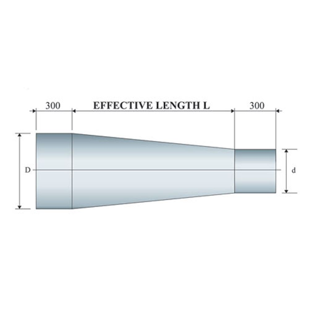 Concentrate Taper