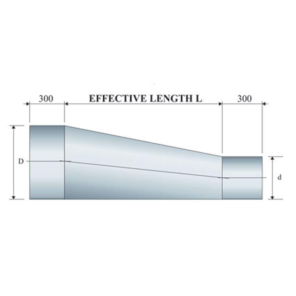 Flat / Eccentric Taper