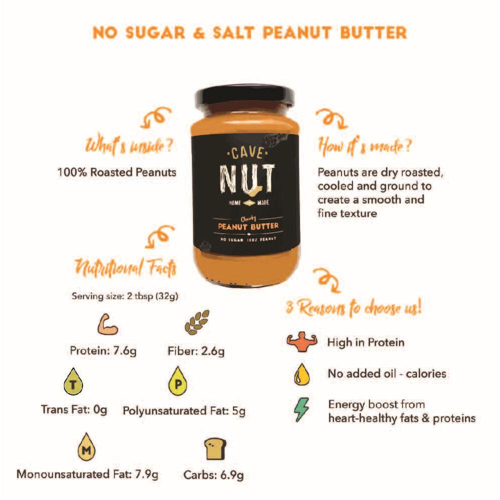 Peanut Butter Jar, Zero Chunky