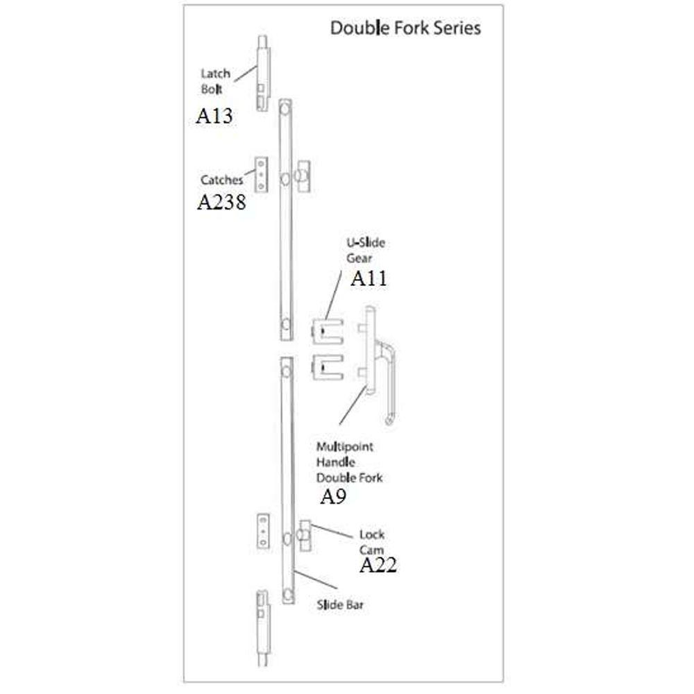 Multipoint Concealed Hinge Series