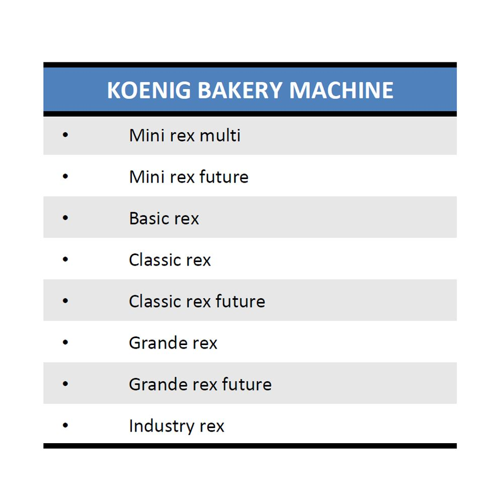 Basic Rex   Bakery/Pastry Equipment Supplier And Manufacturer Malaysia