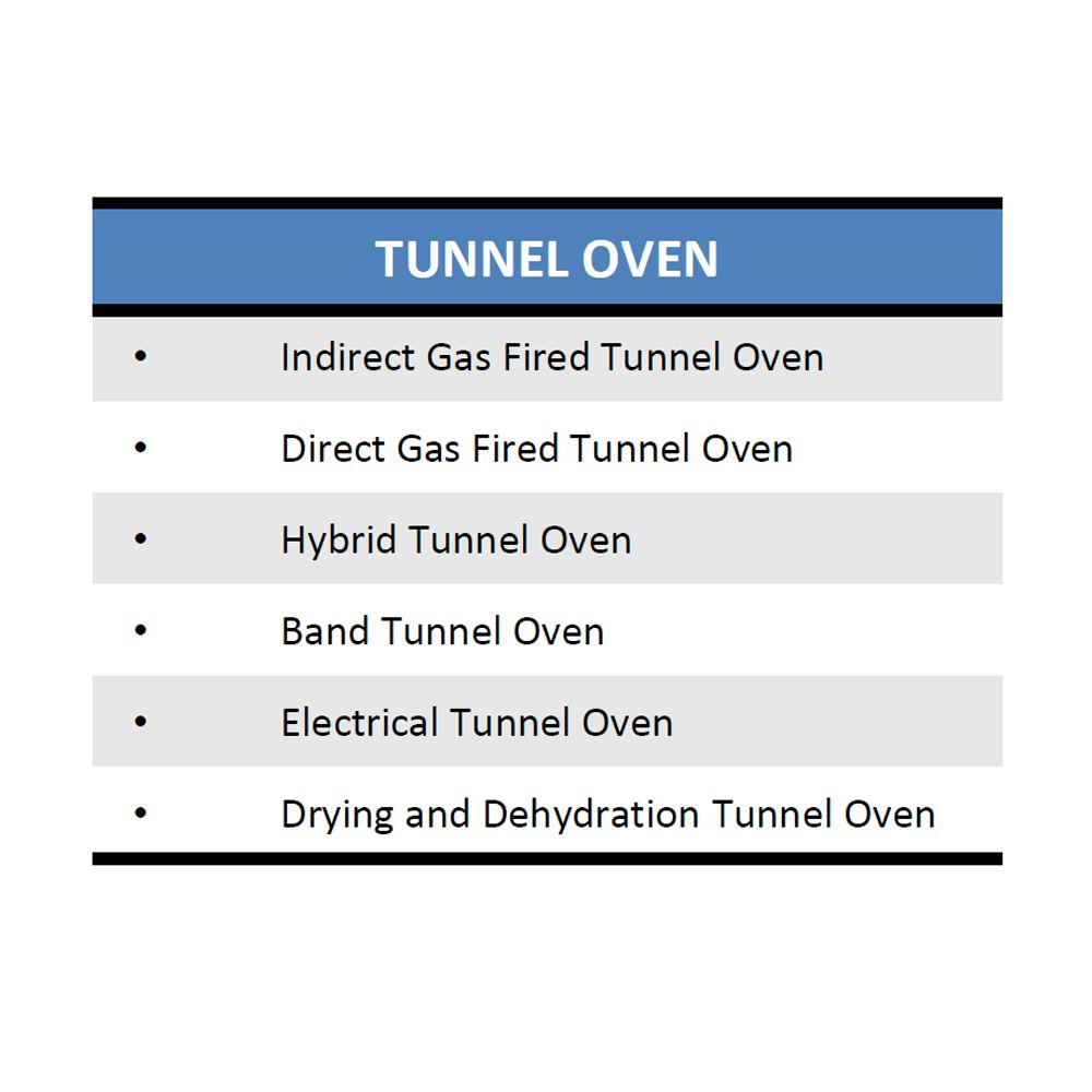 Tunnel Oven   Bakery/Pastry Equipment Supplier And Manufacturer Malaysia
