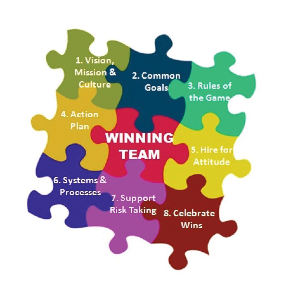 Manager Empowerment Program (3 months)