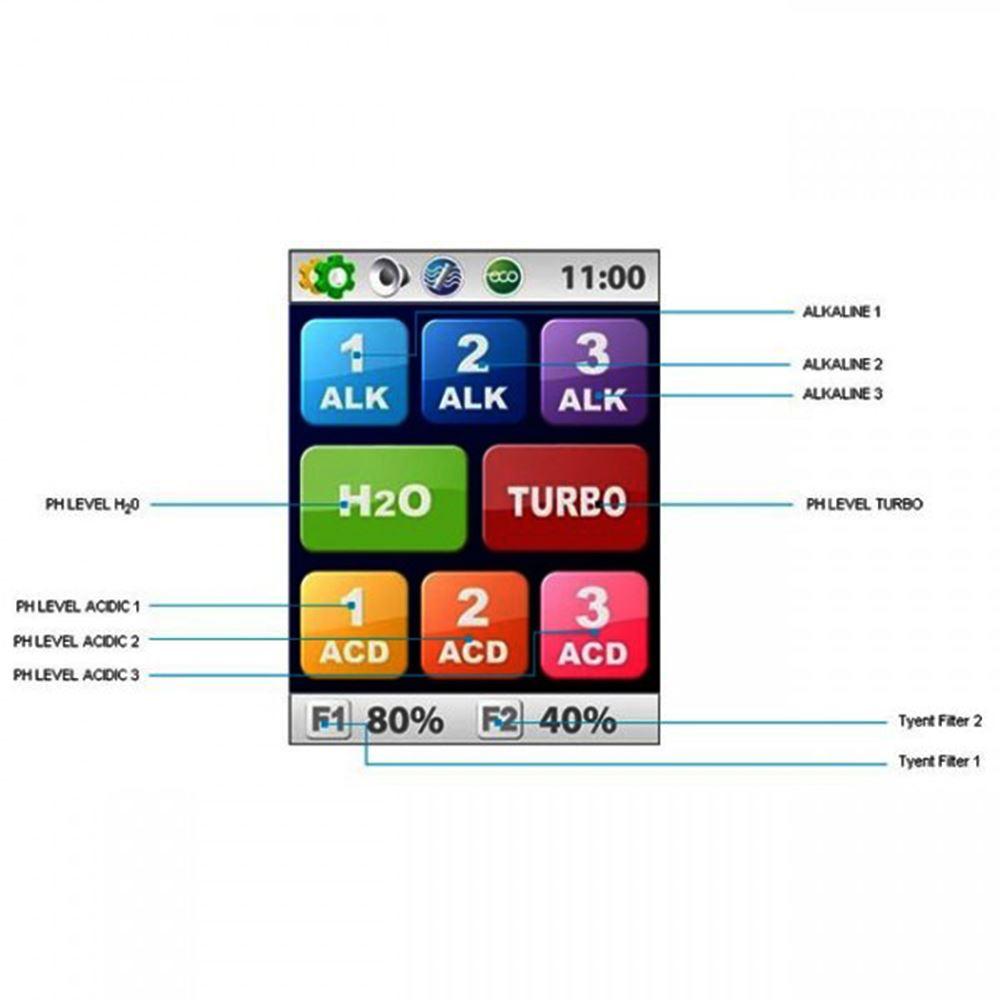 VWA® UCE 9000 Turbo Water Ionizer